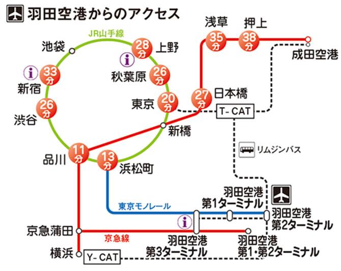 リムジン バス 羽田 空港 線