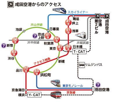 「成田空港」から「東京駅」電車の運賃・料金 - 駅探